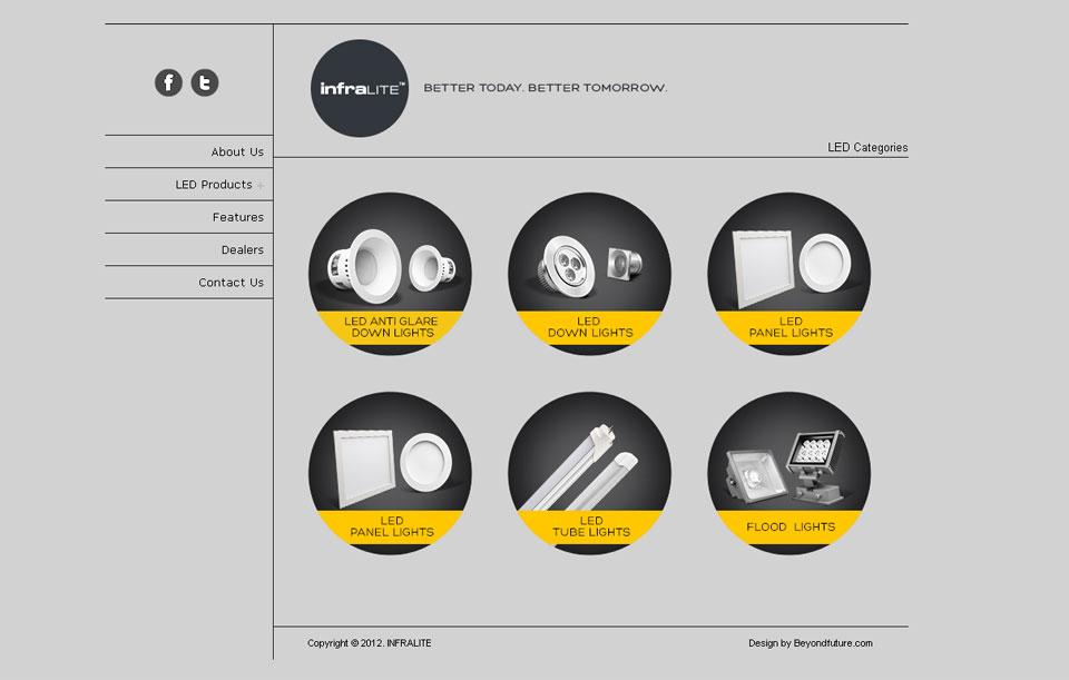 Web Design Client Tasks
